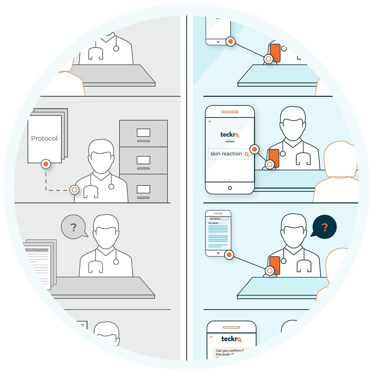 Introducing Teckro Connect