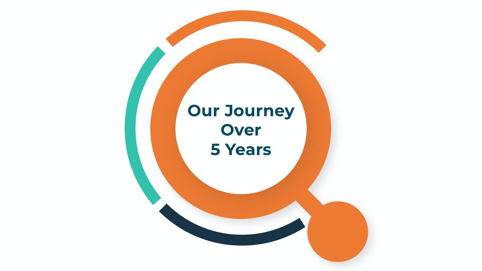 Video: Our Journey over 5 Years