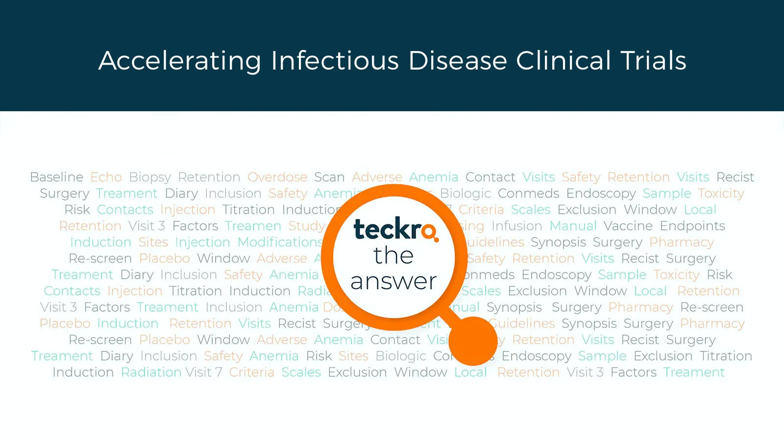 Accelerating Infectious Disease Clinical Trials
