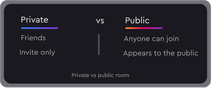 Roomkey - Public/Private Events