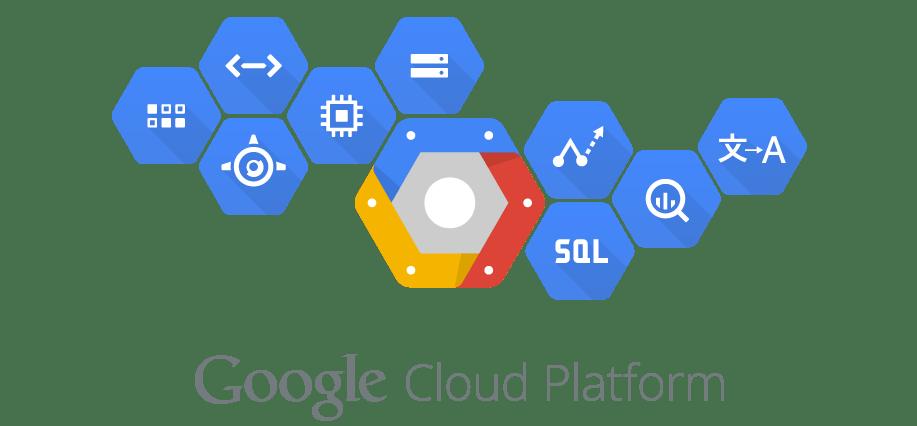 google cloud, cloud computing graphic