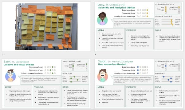 post its, user profiles, agile project management