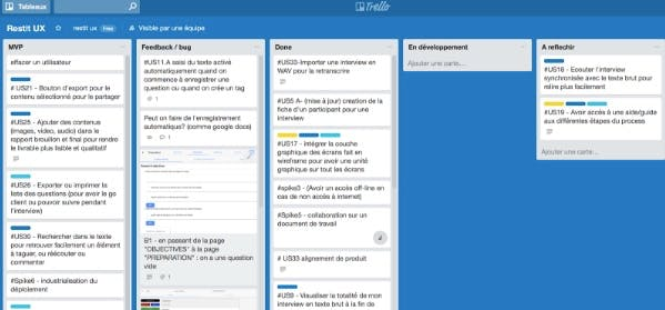 trello board, agile project management
