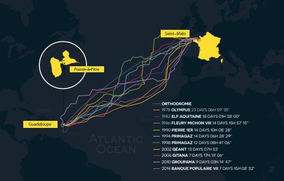 la route du rhum route, boat race map