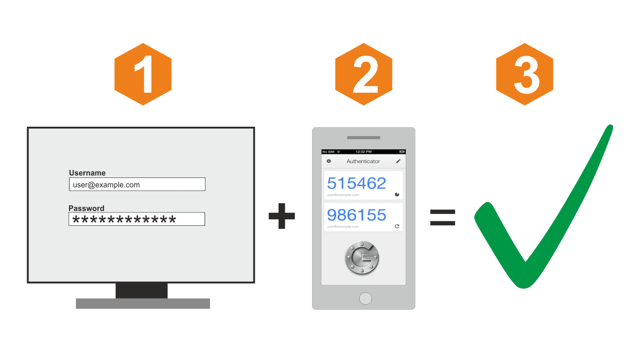 2fa-for-crypto-exchange-app-security