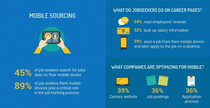 job portal development user stats