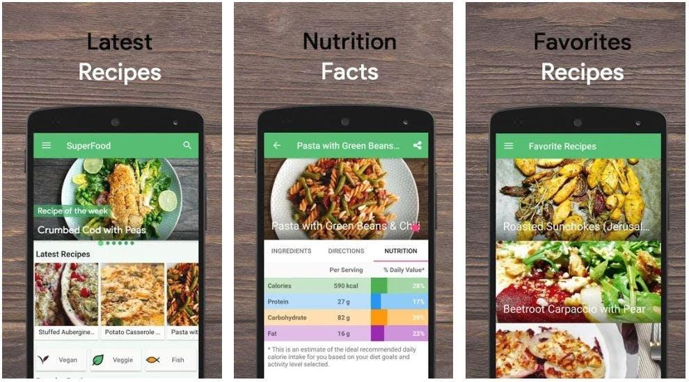 Example of healthy recipes app