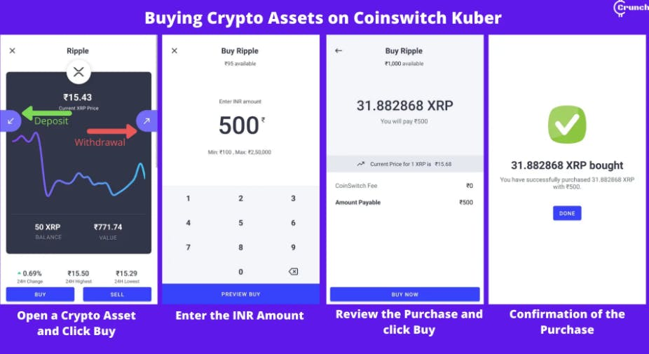 build-cryptocurrency-app-like-coinswitch