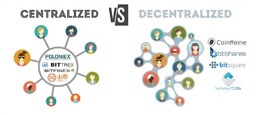 centralized-vs-decentralized-cryptoexchange-architecture