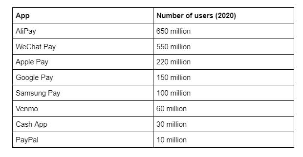 user-stats-for-payment-fintech-software