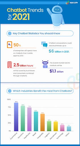 banking-chatbots-trend