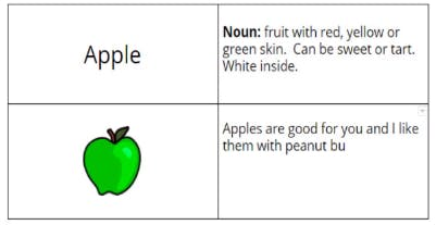 Table split into 4, with each section detailing the information of an apple etc, the word, the definition, and image and the word Apple' used in a sentence.