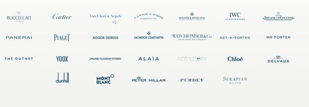 Richemont Group Brands