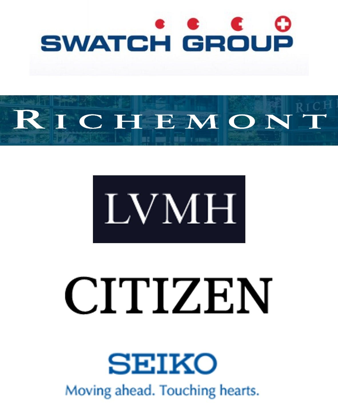 The world's five largest watch companies.