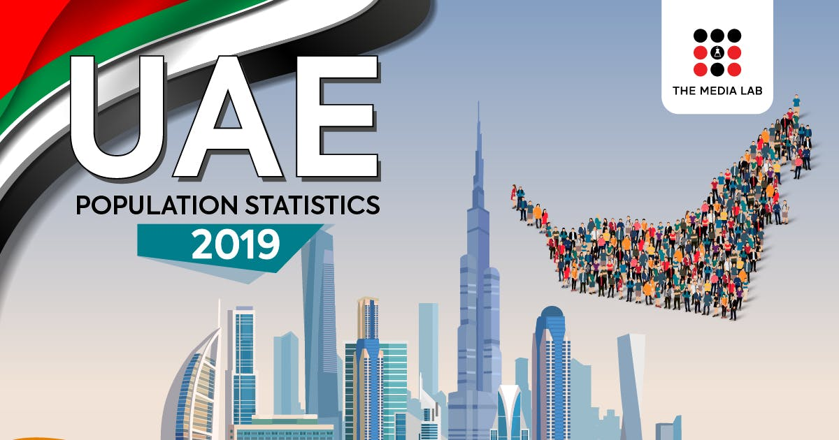 UAE POPULATION STATISTICS 2019