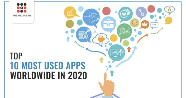 TOP 10 most used apps worldwide in 2020