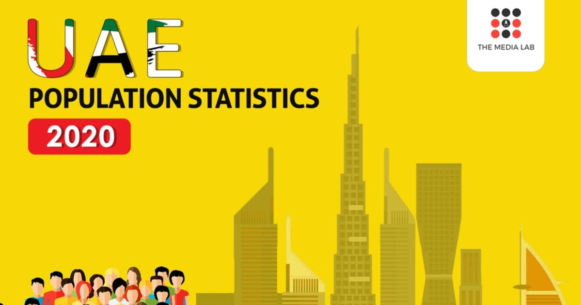 UAE POPULATION STATISTICS 2020