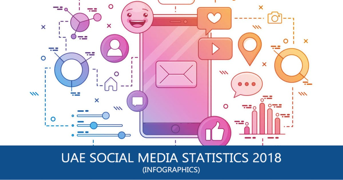 UAE Social media statistics 2018