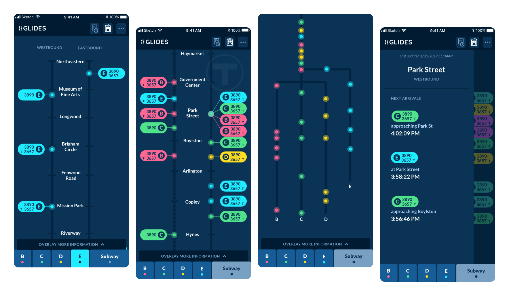 Four screenshots of the MBTA Glides app; A single train line view, a view of multiple trains, an overview of the separate green line trains, a view of a park street station