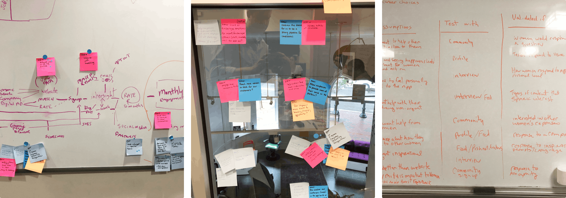 Three images of the InHerSight design sprint; a critical path journey on  a whiteboard, post-its gathered together from how might we exercise, an assumptions test table on the whiteboard