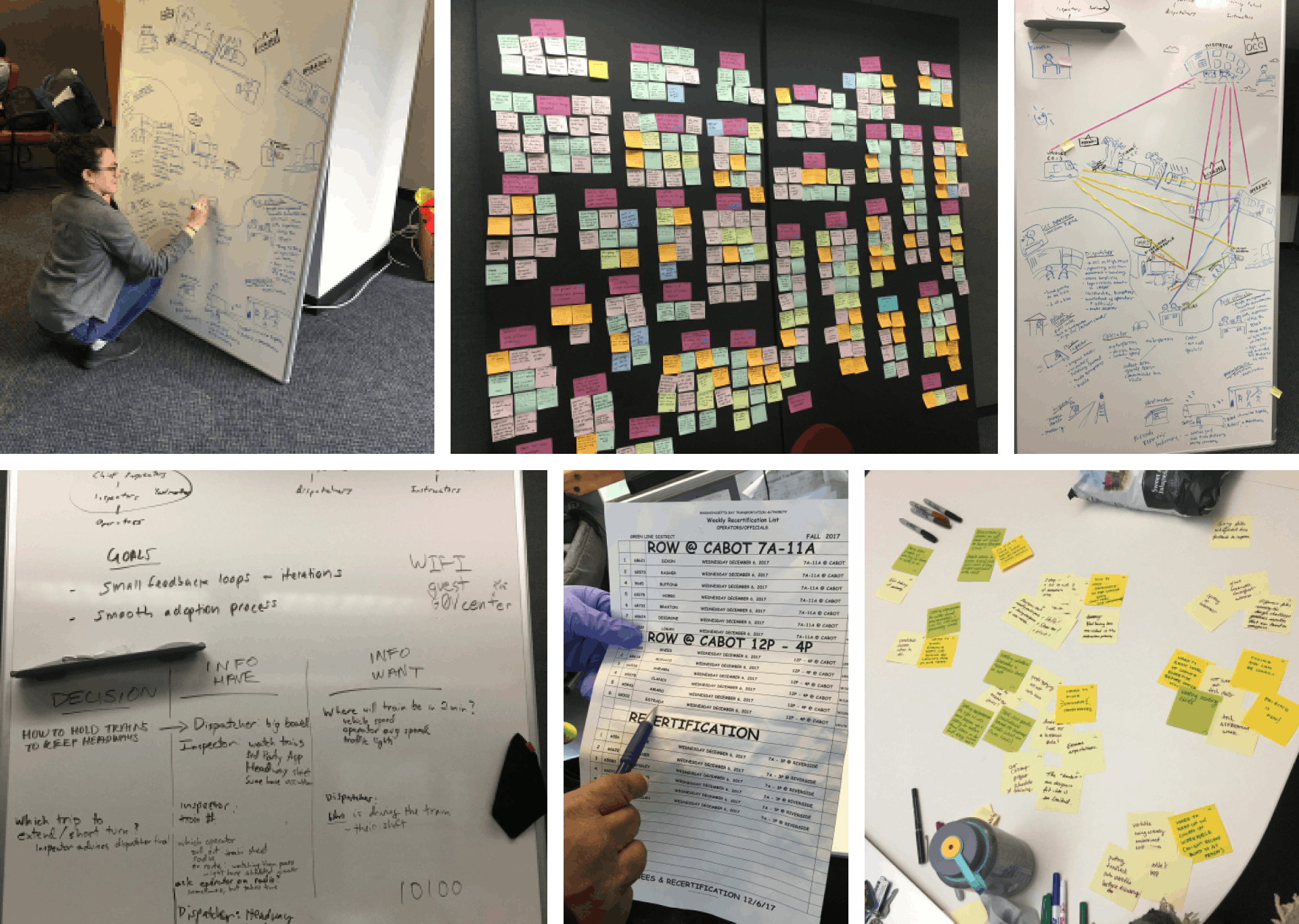 Six photos of the MBTA design workshop; a designer drawing a user journey, a wall of organized sticky notes, a mind map on a whiteboard, notes on a whiteboard, a paper form, sticky notes on a meeting table.