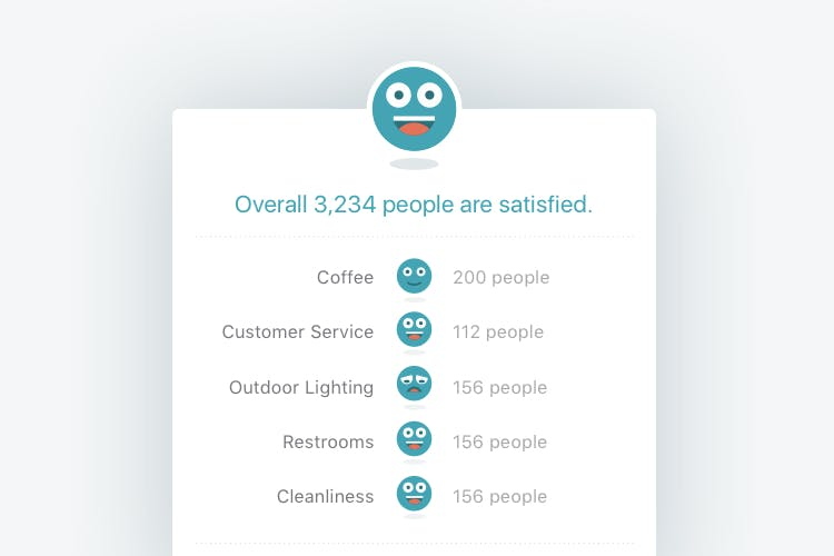 "A interface component from GasBuddy; A happy face icon, ""Overall 3,234 people are satisfied"""