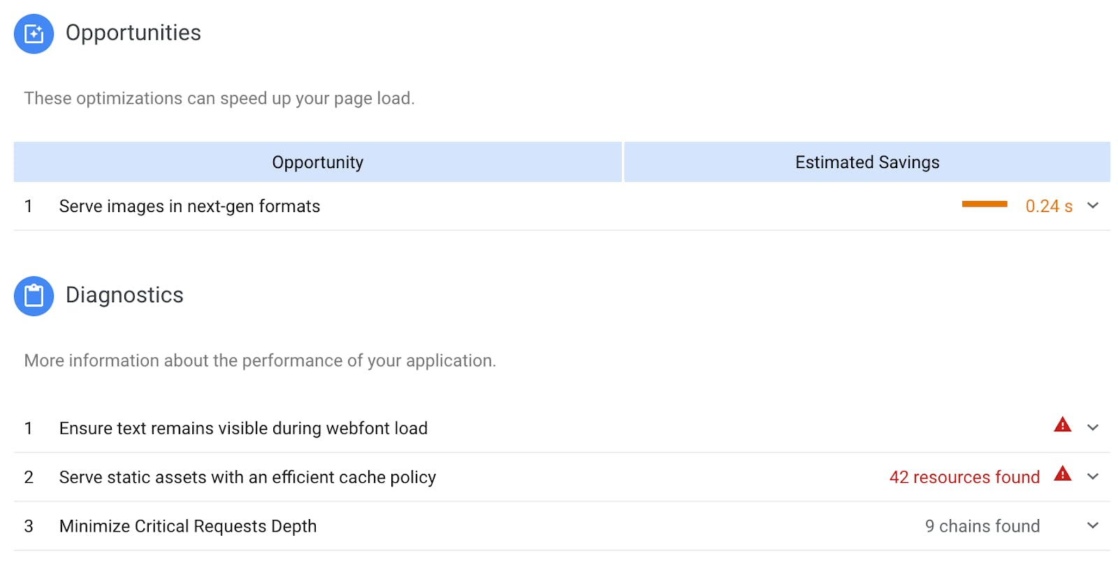google page speed diagnostics test