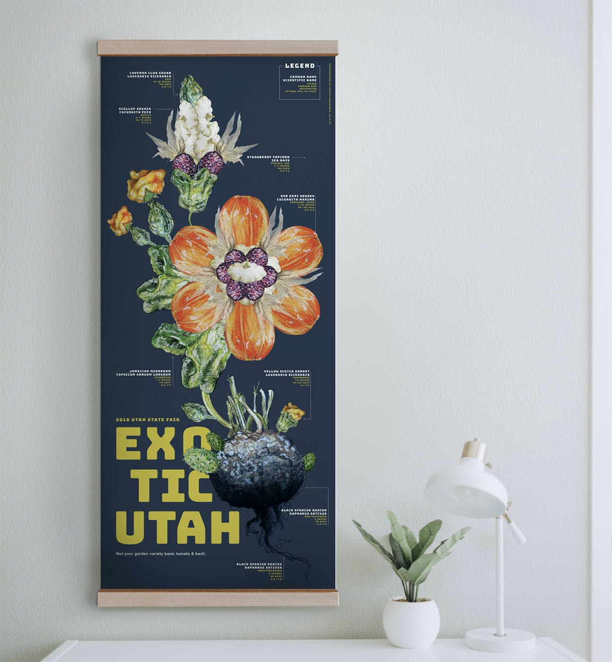 exotic utah botanical poster