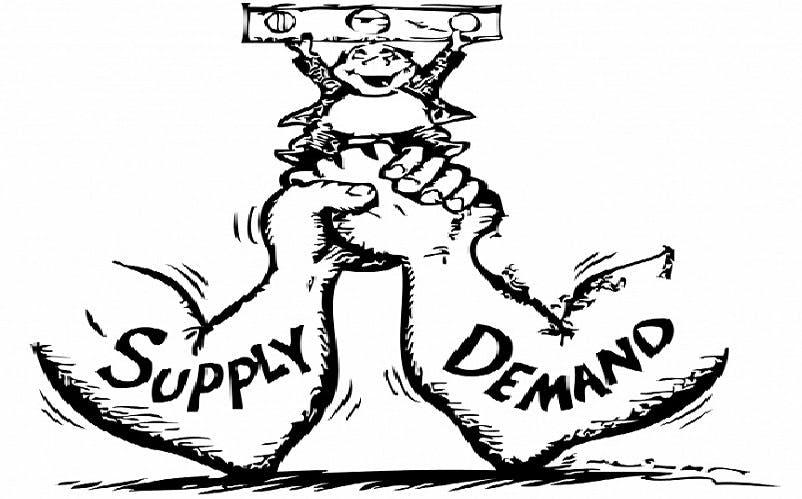 Bitcoin supply and demand