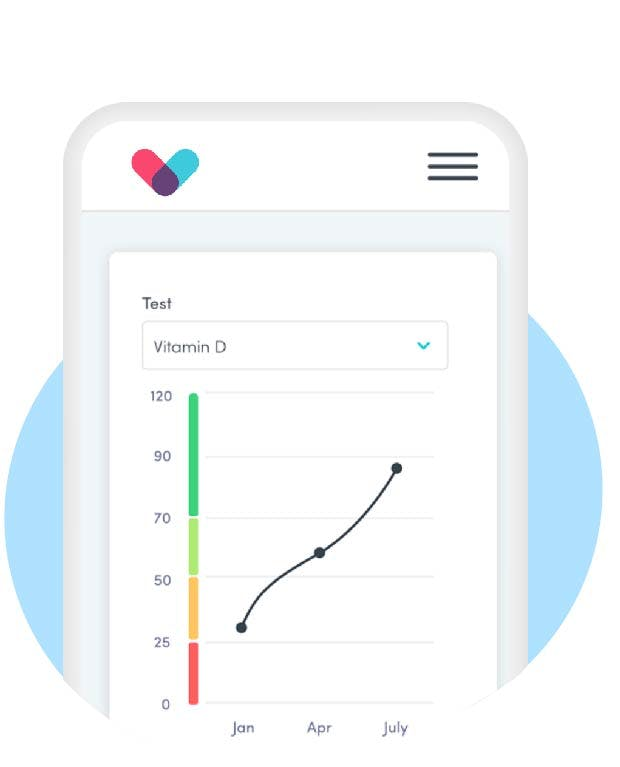 Track and improve your health