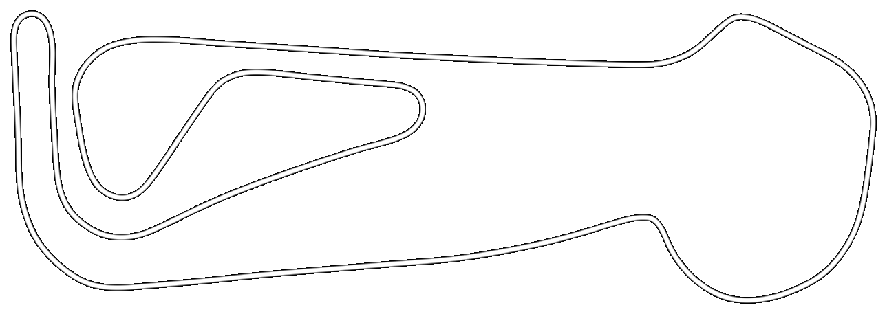Map of Snetterton 300