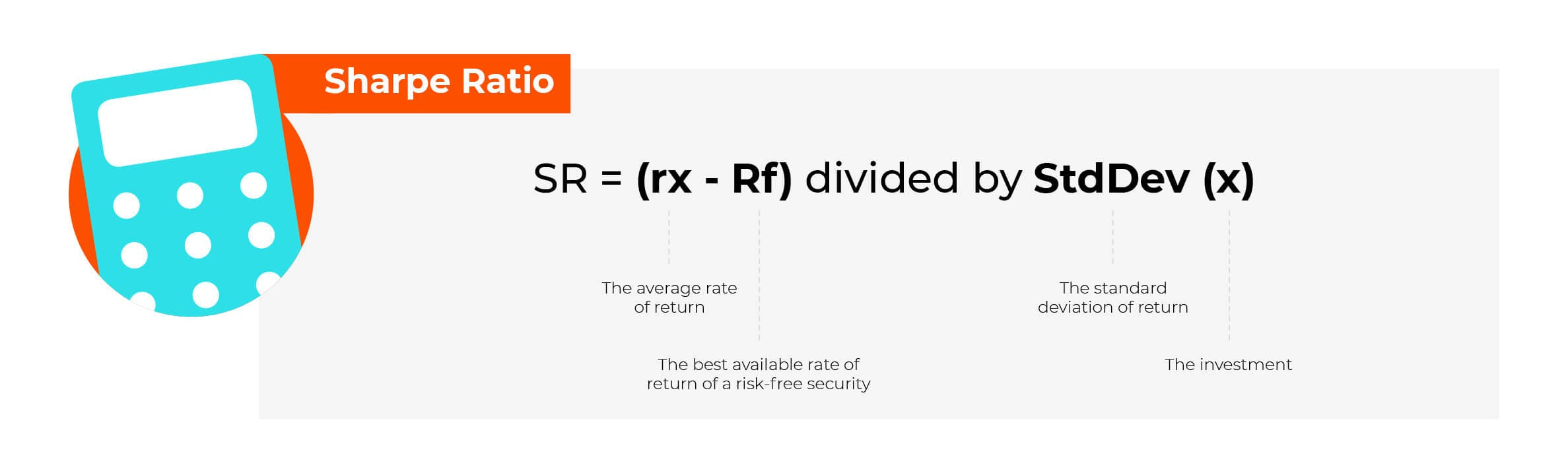 Sharpe Ratio