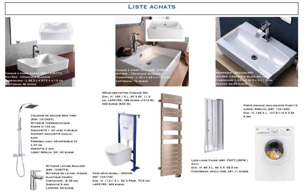 Shopping list pour l'aménagement d'une salle de bain