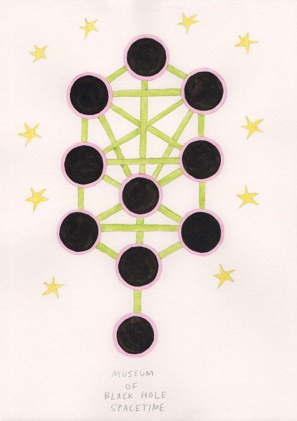 The Escapist BHST (Black Hole Spacetime), Museum of Black Hole Spacetime, Tree of Life (2018-19)