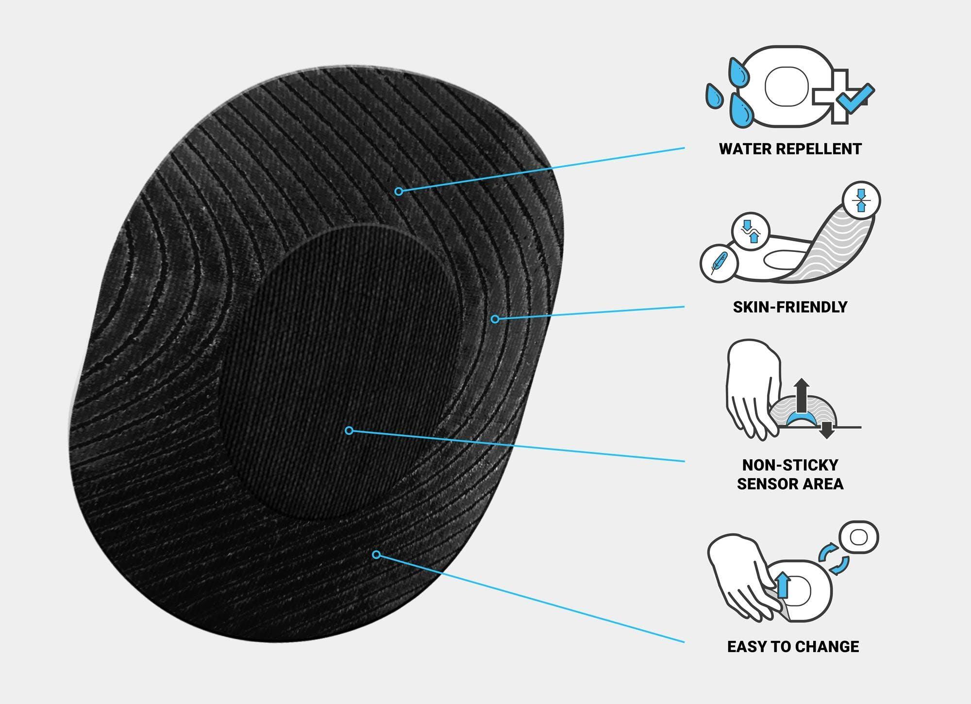 TRUETAPE Sensorpatch black product benefits