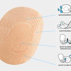 Infografik TRUETAPE Sensorpatch in beige