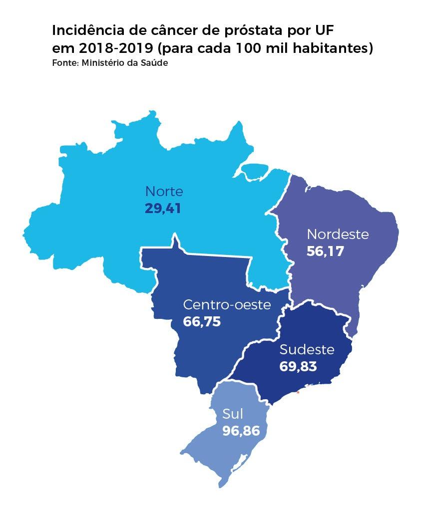 Incidência de câncer de próstata por estado em 2018-2019 para cada mil habitantes