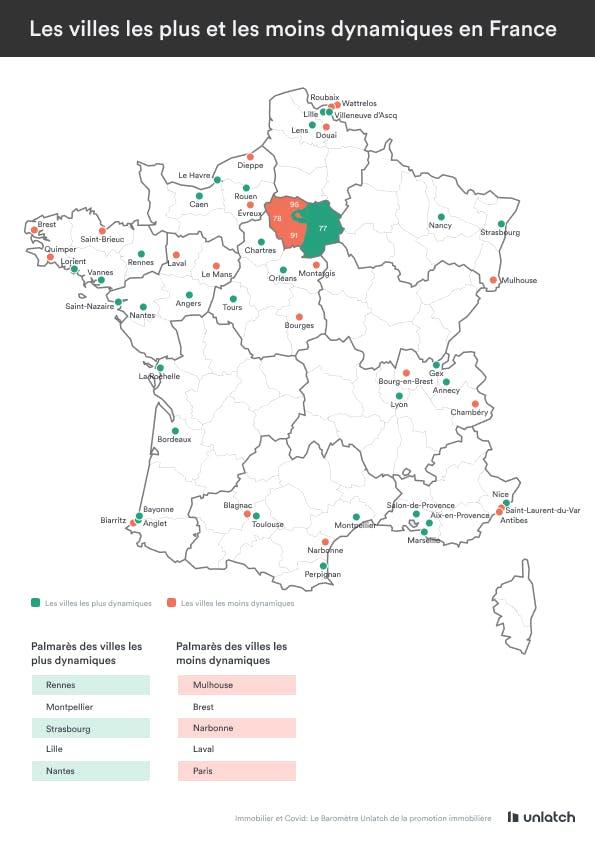 villes les plus et les moins dynamiques en France