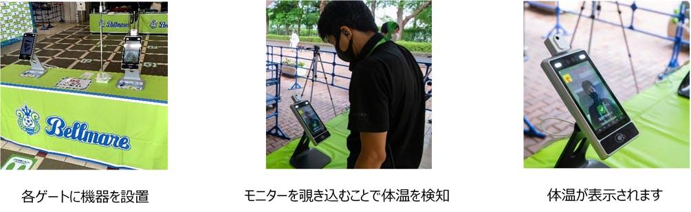湘南ベルマーレの実証実験イメージ