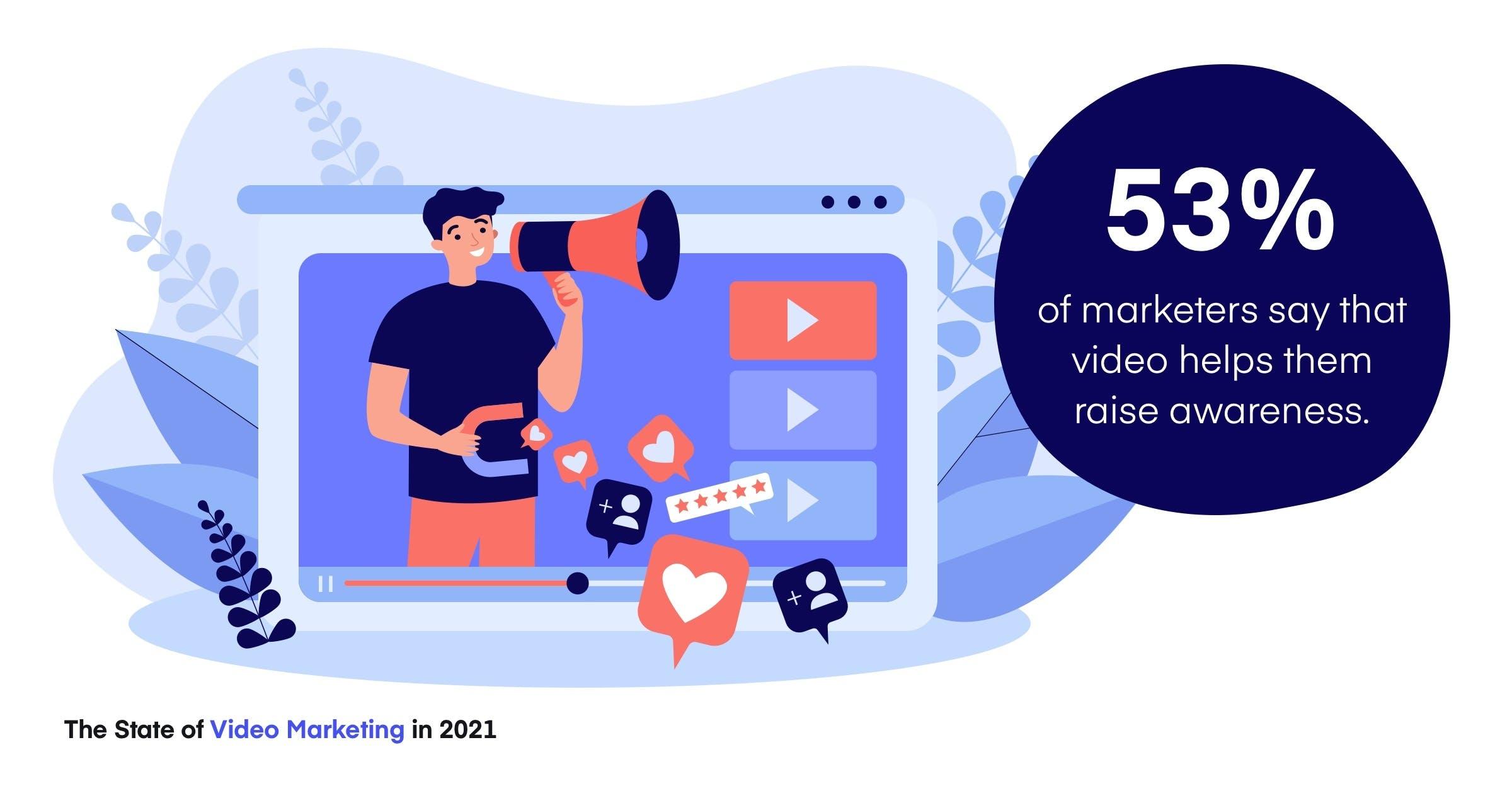 video marketing, entreprise video, film entreprise
