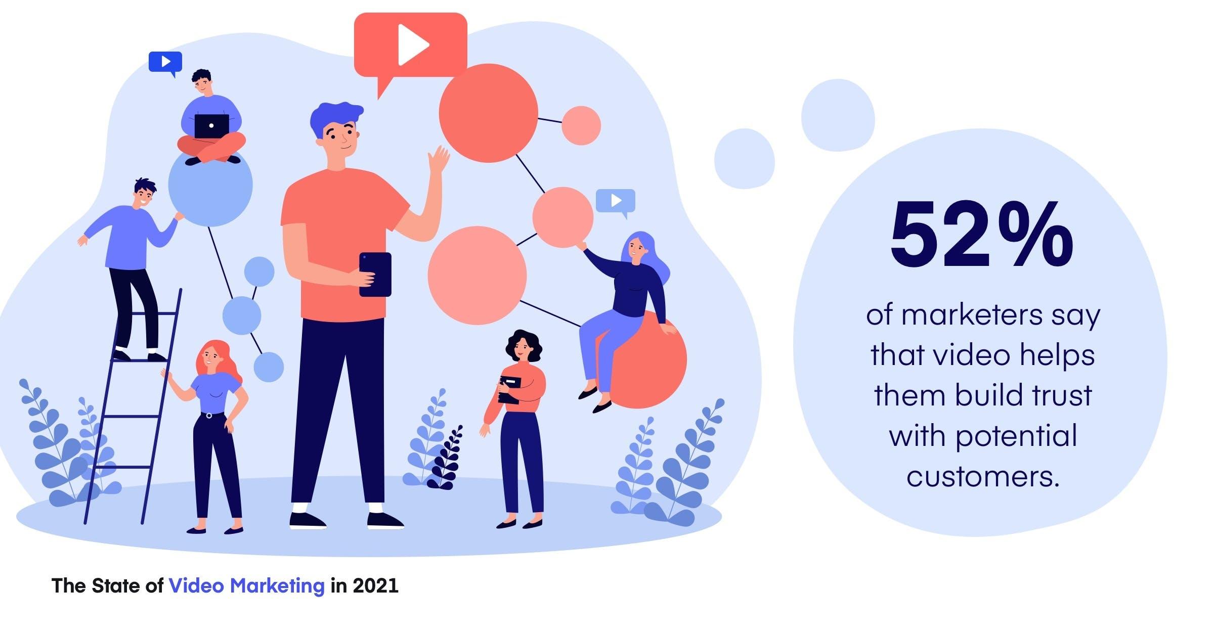 video marketing, video entreprise