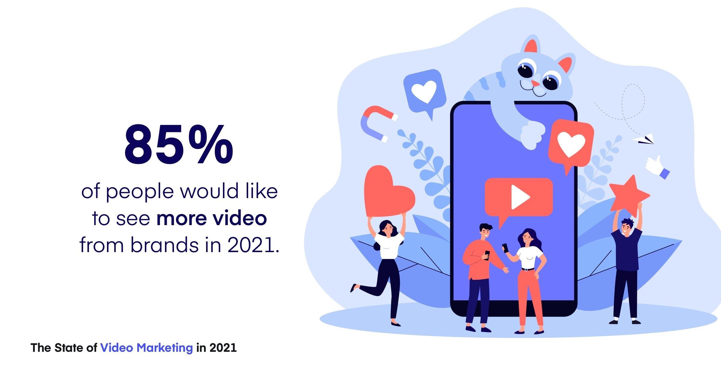vidéo, vidéo marketing, vidéo entreprise