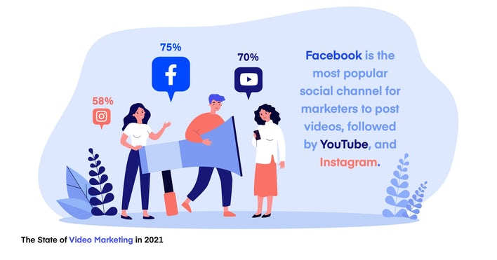 video marketing, tendance video marketing, video entreprise