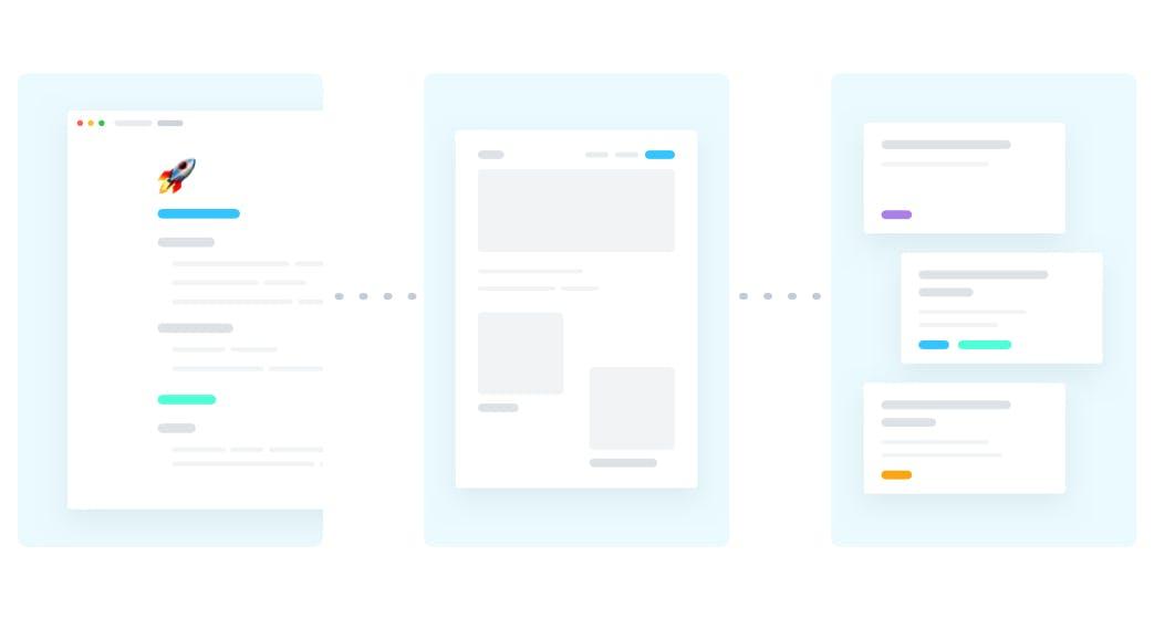 Notre processus de travail : récolte des besoins, leur mise en place en wireframes et la génération d'user stories et d'un backlog
