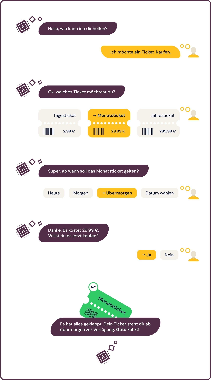 UX Writing: Beispielhafte Konversation in einer Ticket-App
