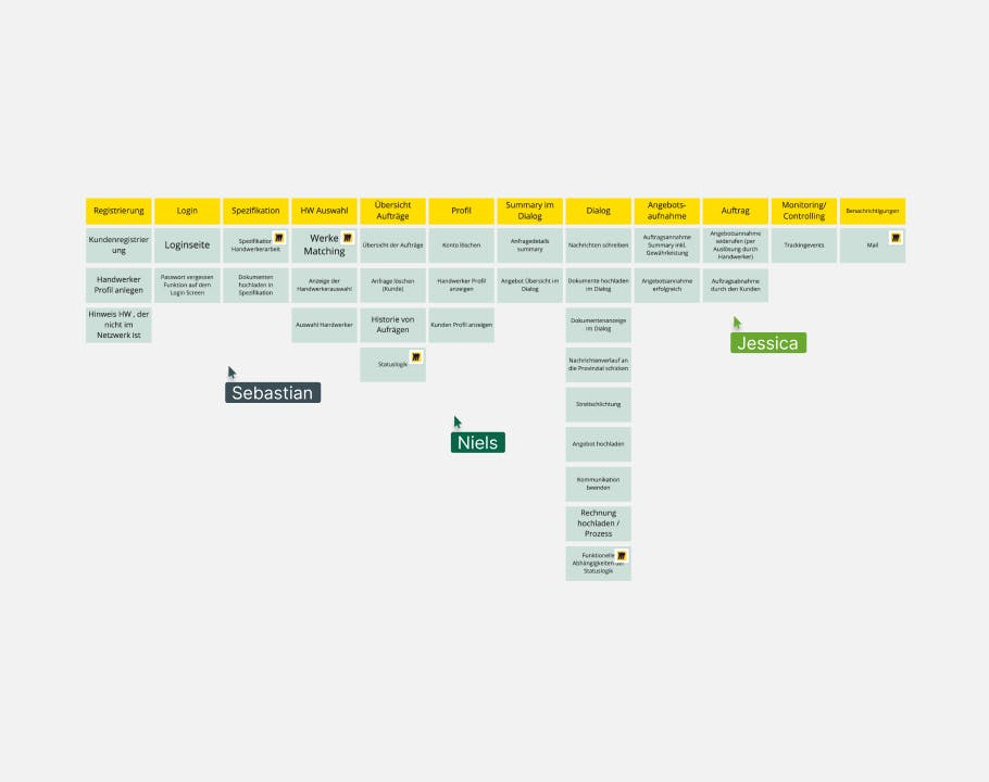 User Story Mapping in der Versicherungsbranche