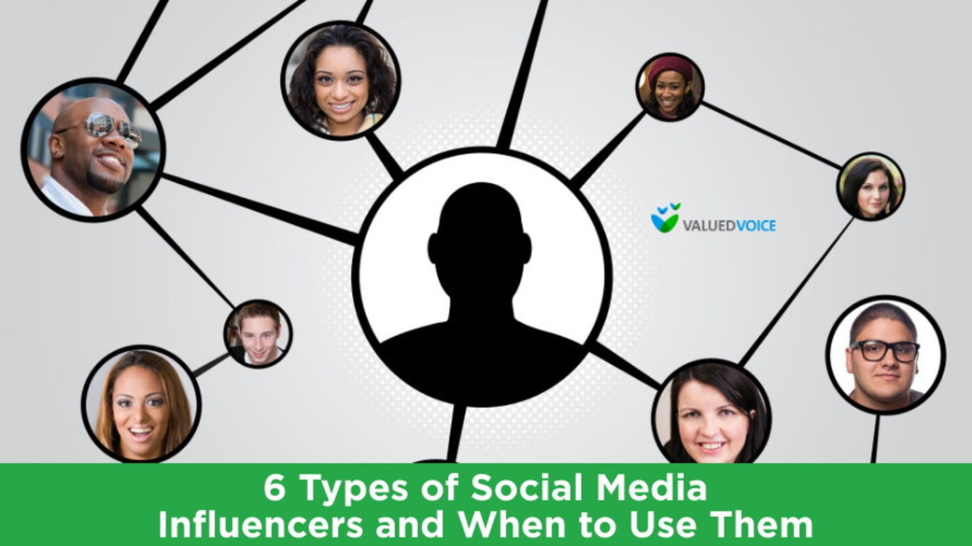 8 Types of Social Media Influencers and When to Use Them