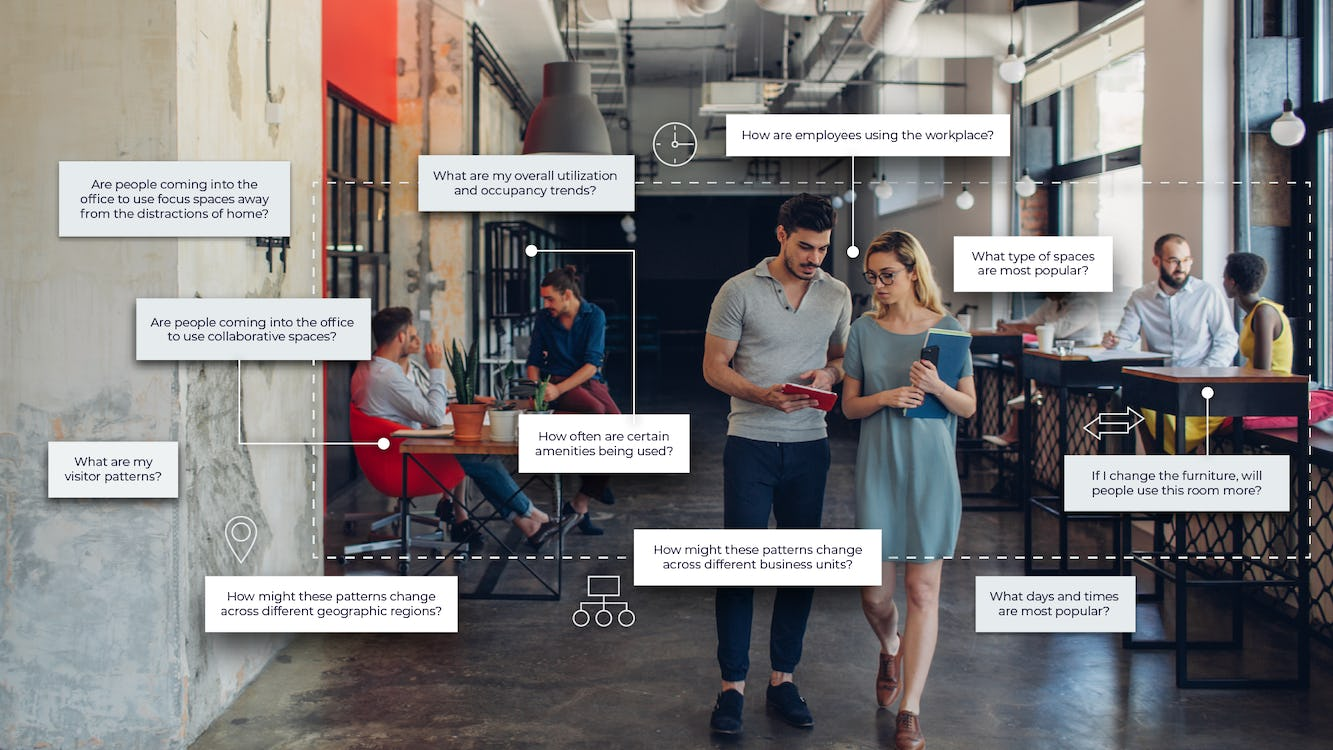 Why Workplace Analytics Platforms Will Be the Most Impactful Investment of 2021