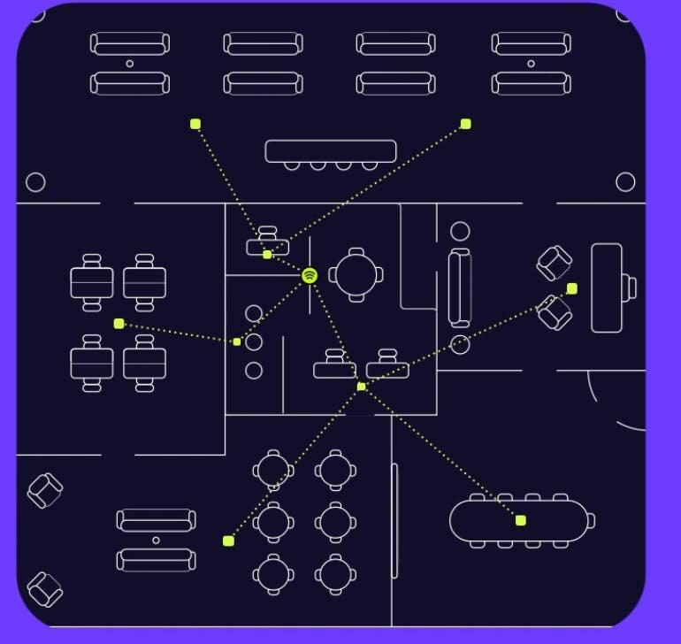 VergeSense AI-Powered Overhead Occupancy Sensor Diagram