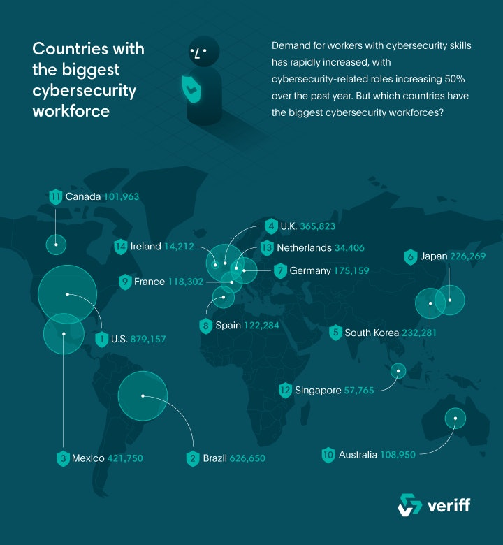 A map highlighting the cybersecurity workforce in different countries.